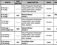Jadual Waktu PMR 2013 untuk kakak