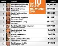 10 individu terkaya di Malaysia 2014