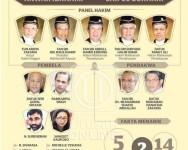 Keputusan Kes Anwar Ibrahim