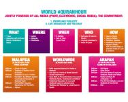 Gelombang World #QuranHour pada 9 Zulhijjah