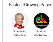 Top 5 video Facebook Page Denaihati 6 Jun 2018