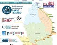 Laluan baru keretapi ke Pantai Timur, Putrajaya jadi hab ECRL