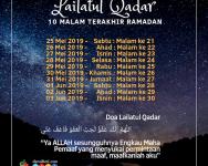 Rahsia malam Lailatul Qadar, inilah cara memburu ganjaran pahala 1000 bulan