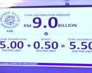 ASNB umum dividen ASB 5.50 sen seunit