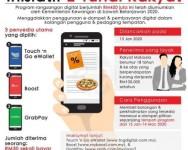 Cara penebusan RM30 kredit eWallet; eTunai Rakyat 2020