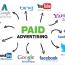 Setiap bisnis mesti ada modal untuk iklan