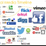 Cara semak sosial media paling popular di Malaysia